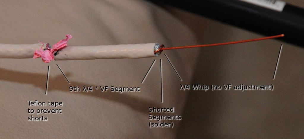 1090MHz Antenna